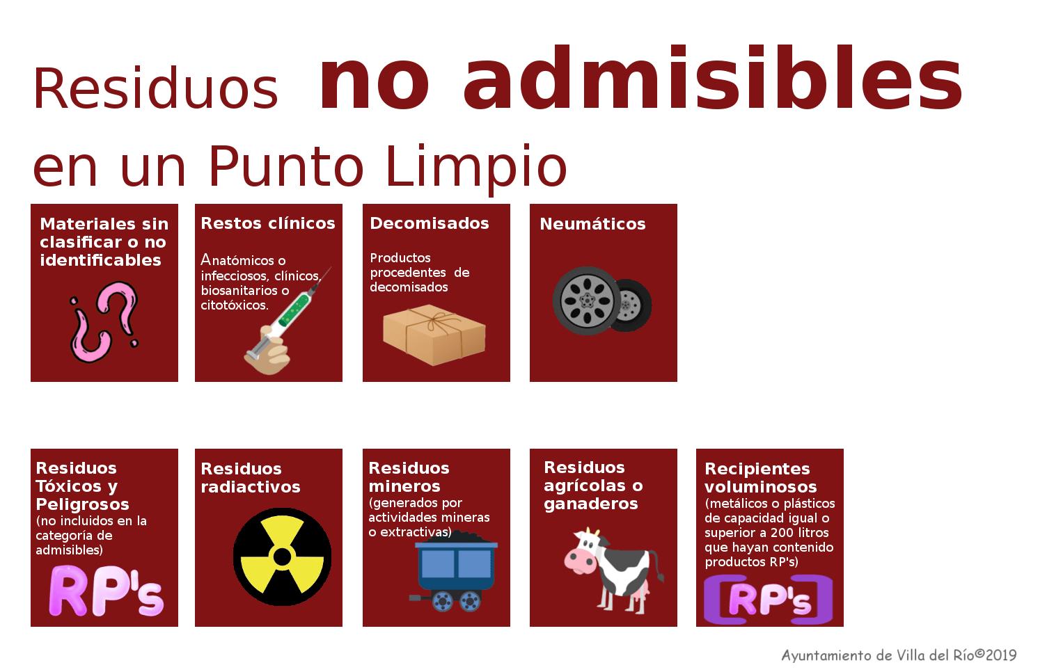 Residuos NO admisibles en nuestro Punto Limpio