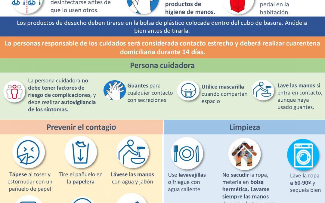 Coronavirus   Recomendación  1