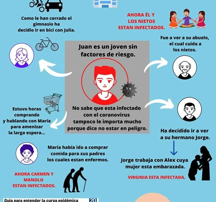 Coronavirus   Recomendaciones 1