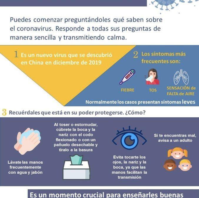 Coronavirus | Recomendación 1