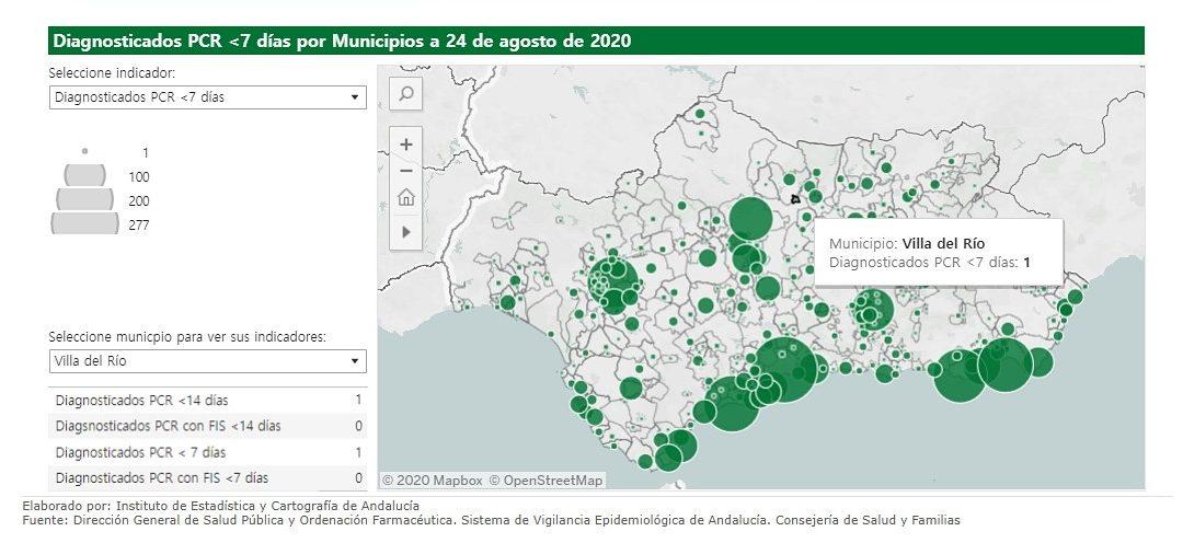 Seguimiento de la pandemia de Covid-19 en Villa Del Río 1