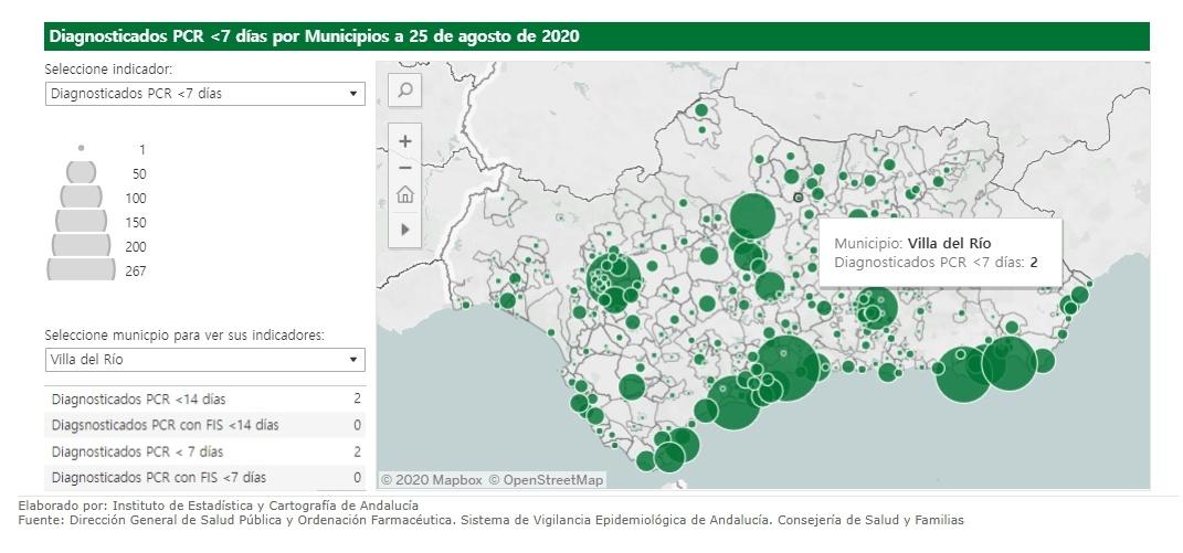 Seguimiento de la pandemia Covid-19 en Villa del Río 1