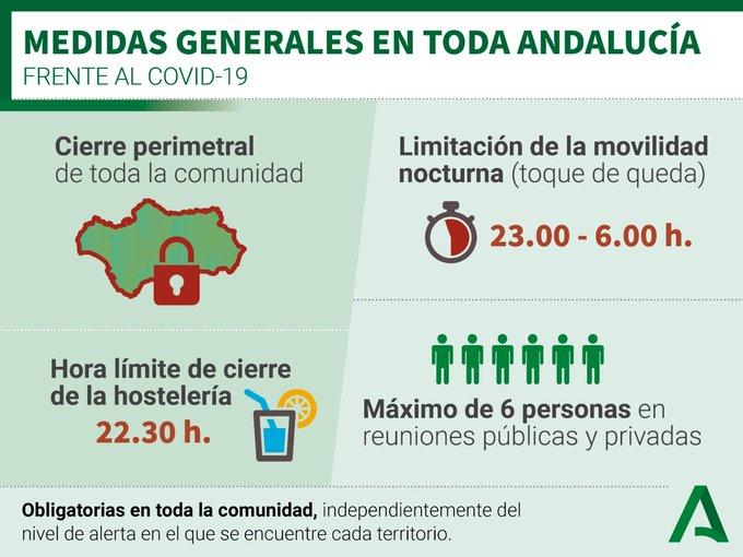 Junta de Andalucía | Nuevas medidas contra la Covid-19 1