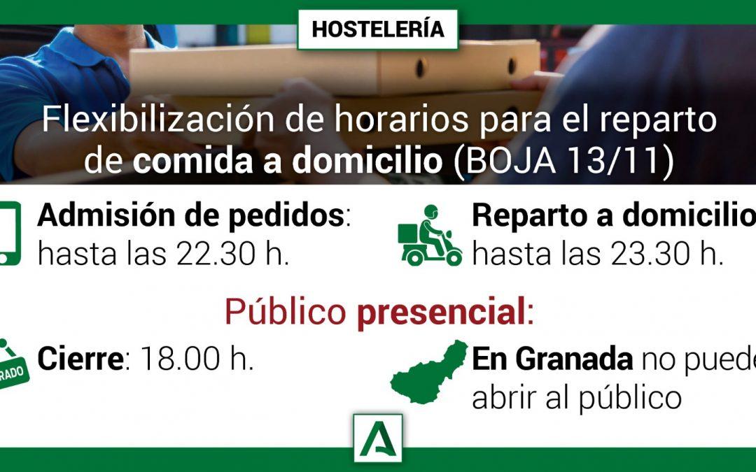 Hostelería | Medias Covid-19 en Andalucía  1
