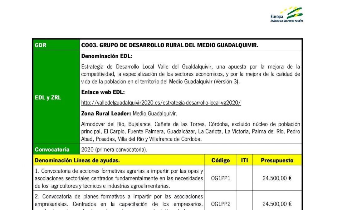 Abierto el plazo de solicitud de ayudas del grupo de desarrollo rural del medio Guadalquivir convocatoria 2020 1