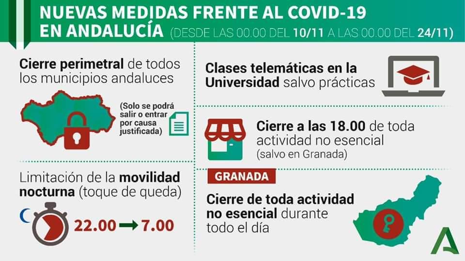 Junta de Andalucía   Nuevas medidas frente al Covid-19 1