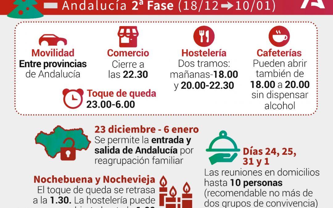 Junta de Andalucía | Medidas frente al Covid-19 en Navidad 1