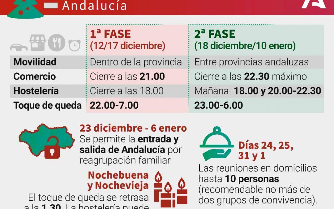 Junta de Andalucía   Medidas frente al Covid-19 en Navidad 1