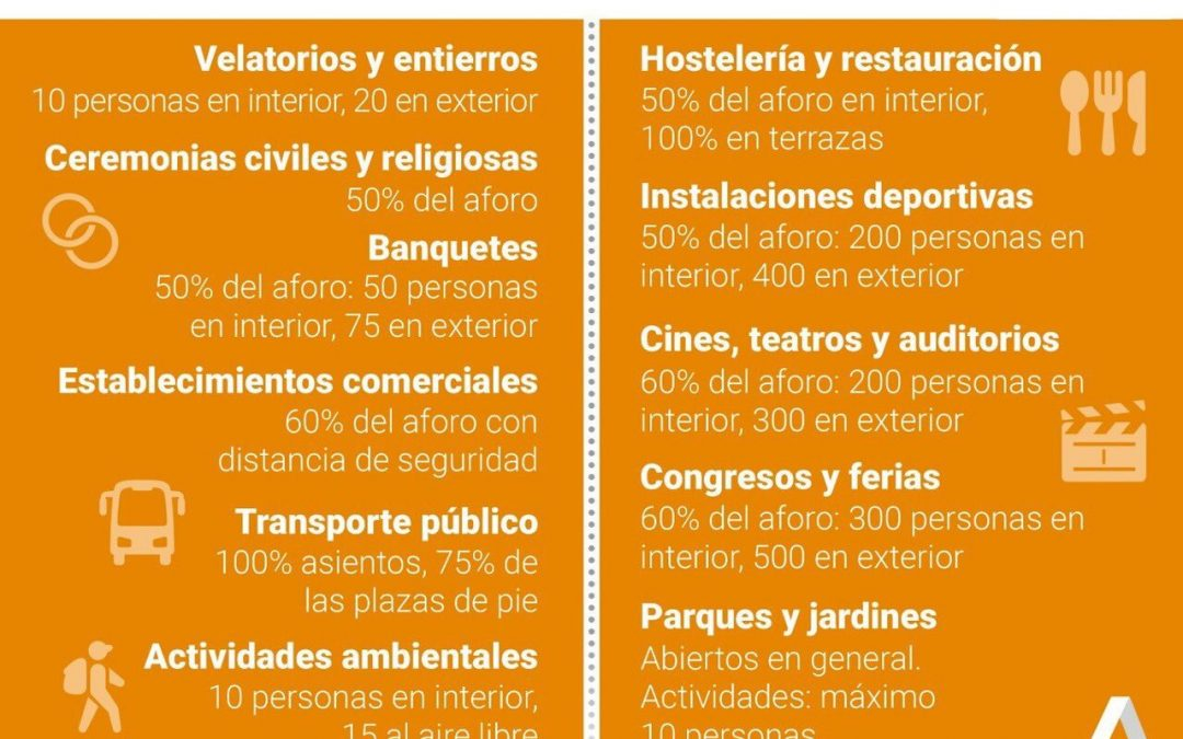 Junta de Andalucía | Medidas preventivas Covid-19  1