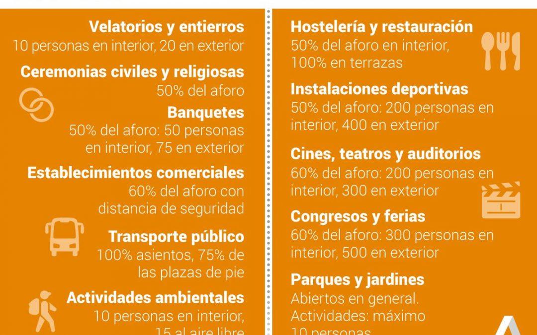 Junta de Andalucía   Medidas preventivas Covid-19 1